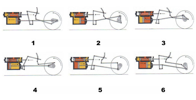 Basic features of a steam locomotive – Diagram Of Steam Steam Engine For Movement